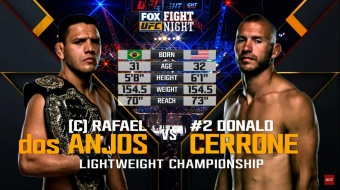 UFC San Antonio Free Fight: Rafael Dos Anjos vs Donald Cerrone 2